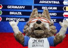 Finālturnīra grupu turnīra izloze - Serbija un Irāna jau var modelēt