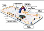 """Red Bull Crashed Ice"" atlases posmu shēma"