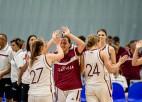 Latvijas U14 meitenes nodrošina pirmās divas vietas Baltijas kausā