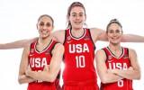 Vēl viena sapņu komanda: kādas zvaigznes ASV sūtīs pret Latviju?