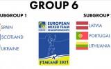 Latvija noskaidro pretiniekus Eiropas jaukto komandu čempionātā badmintonā